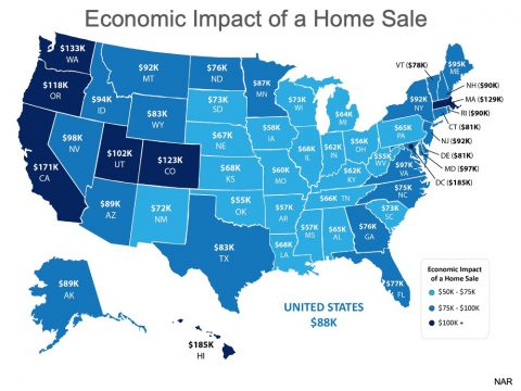 Real Estate Is a Driving Force in the Economy   Simplifying The Market